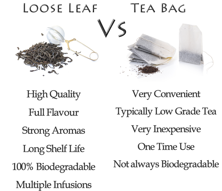 loose-leaf-versus-tea-bag.png